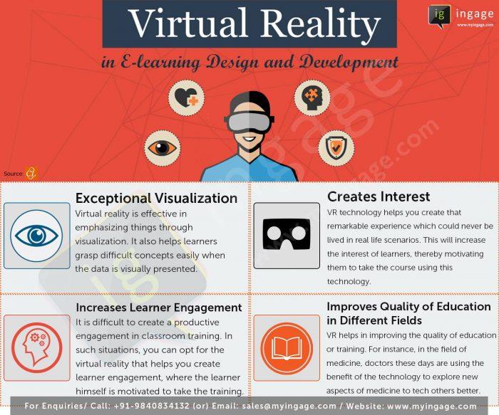 Realitatea Virtuala in educatie si dezvoltare