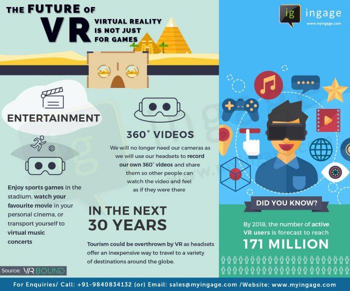 Realitatea virtuala si domeniile de aplicabilitate