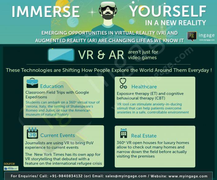 Realitatea virtuala nu este doar pentru jocuri