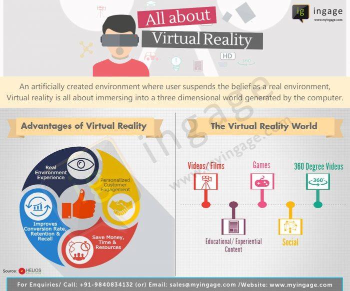 Realitatea virtuala si avantajele ei
