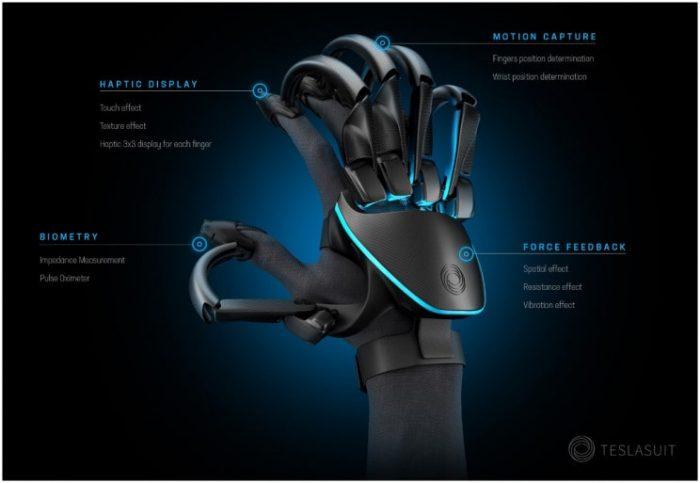Teslasuit Gloves